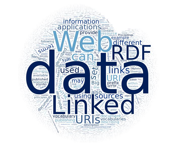 Logo Open/Linked Data - ISI 2018